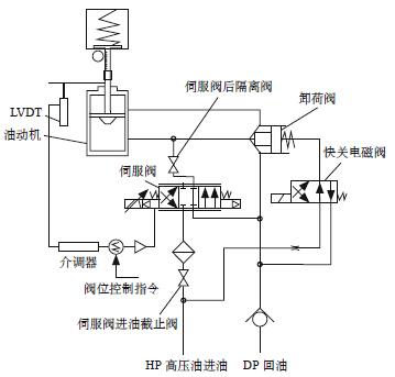 [推荐]关于中排供热调节阀卡涩故障分析及处理方法__图片